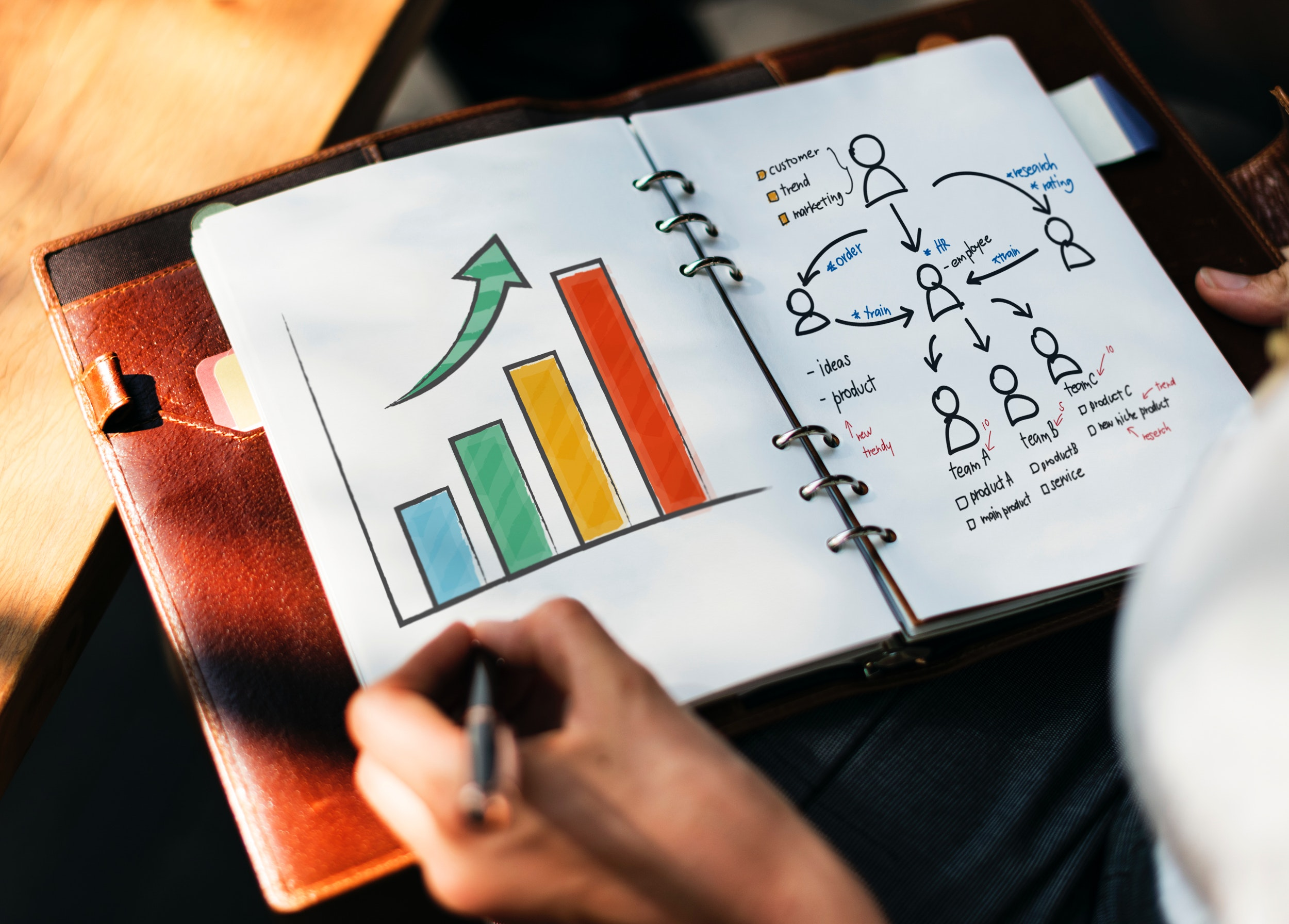 Key steps to getting your new business online